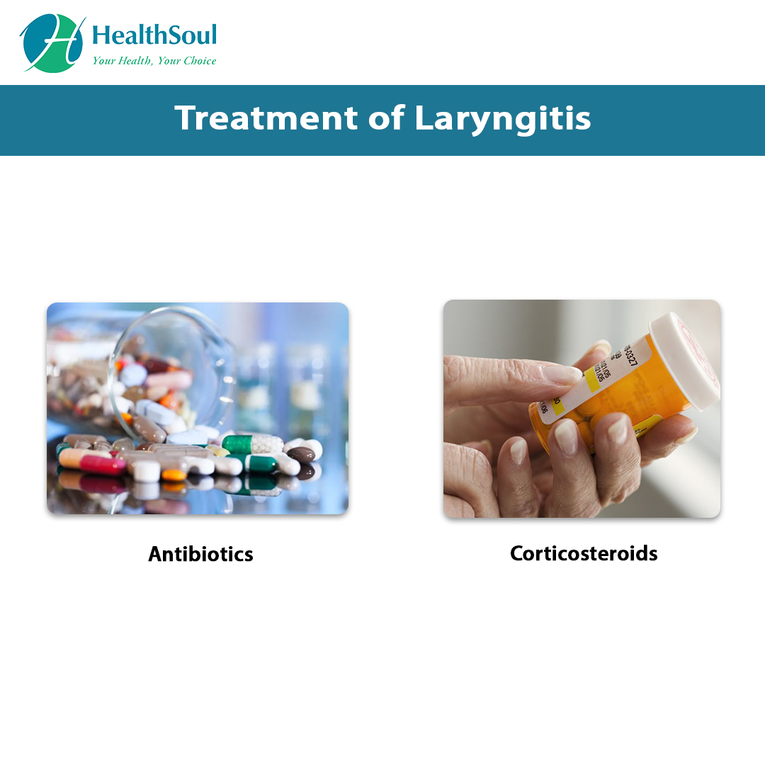 Treatment of Laryngitis