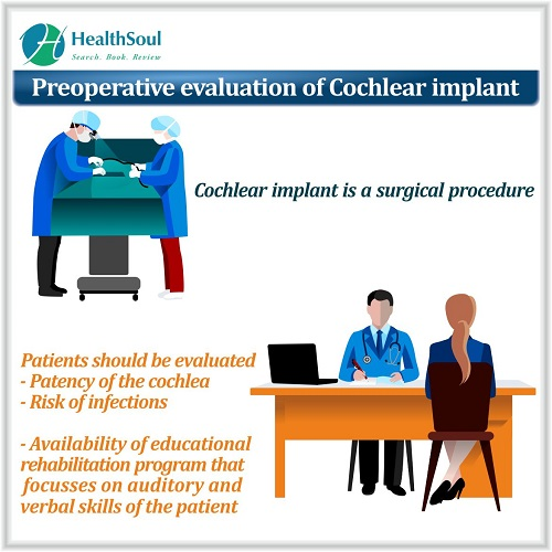 Preoperative Evauation of Cochlear Implant | HealthSoul