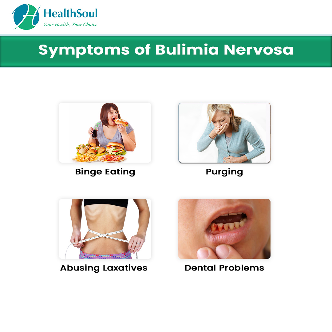 Symptoms of Bulimia nervosa