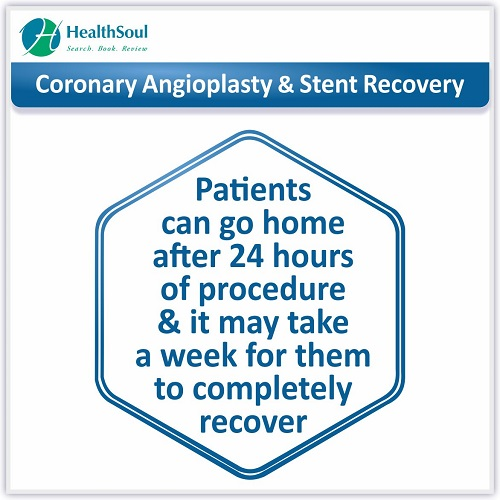 Coronary Angioplasty & Stent Recovery | HealthSoul