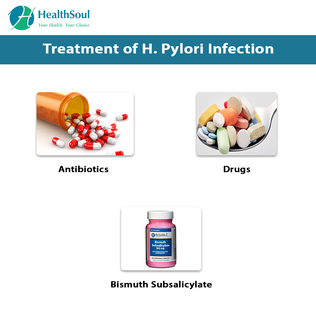 Treatment of H. Pylori Infection