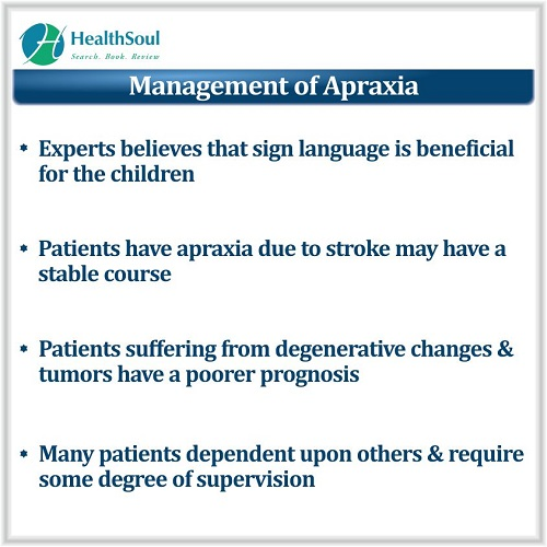 Management of Apraxia | HealthSoul