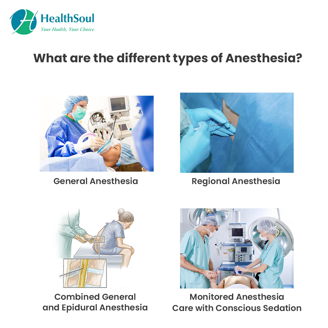 What are the different types of Anesthesia?
