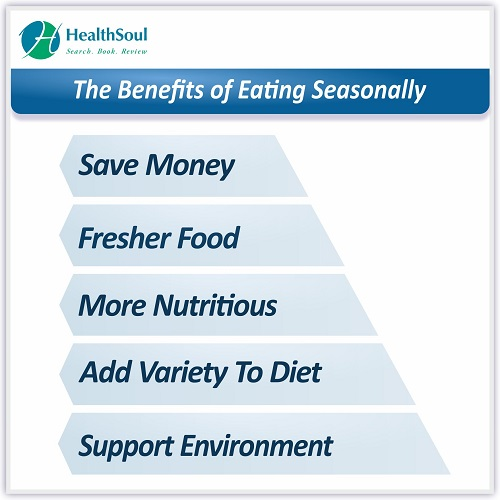 The Benefits of Eating Seasonally | HealthSoul