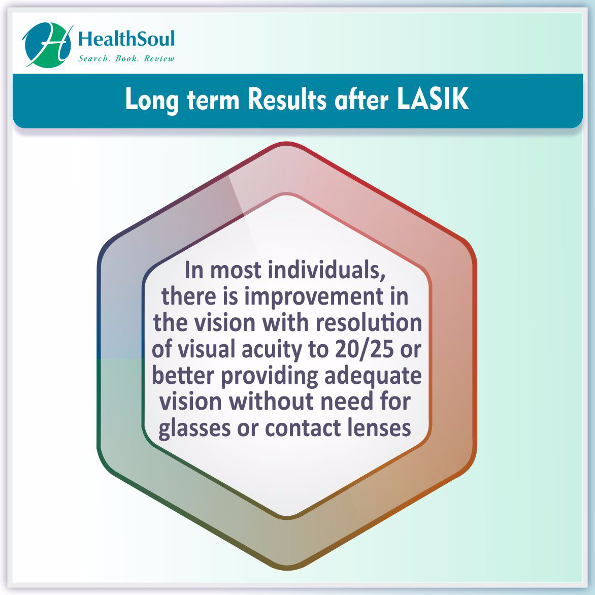 Long Term Results after LASIK | HealthSoul