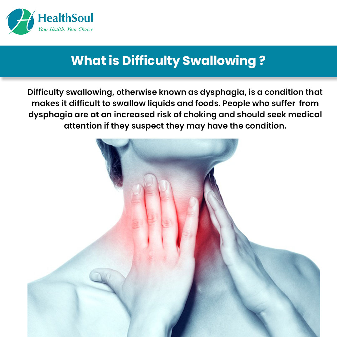 What is Difficulty Swallowing?