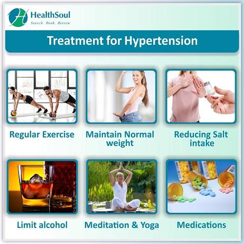 Treatment for Hypertension | HealthSoul