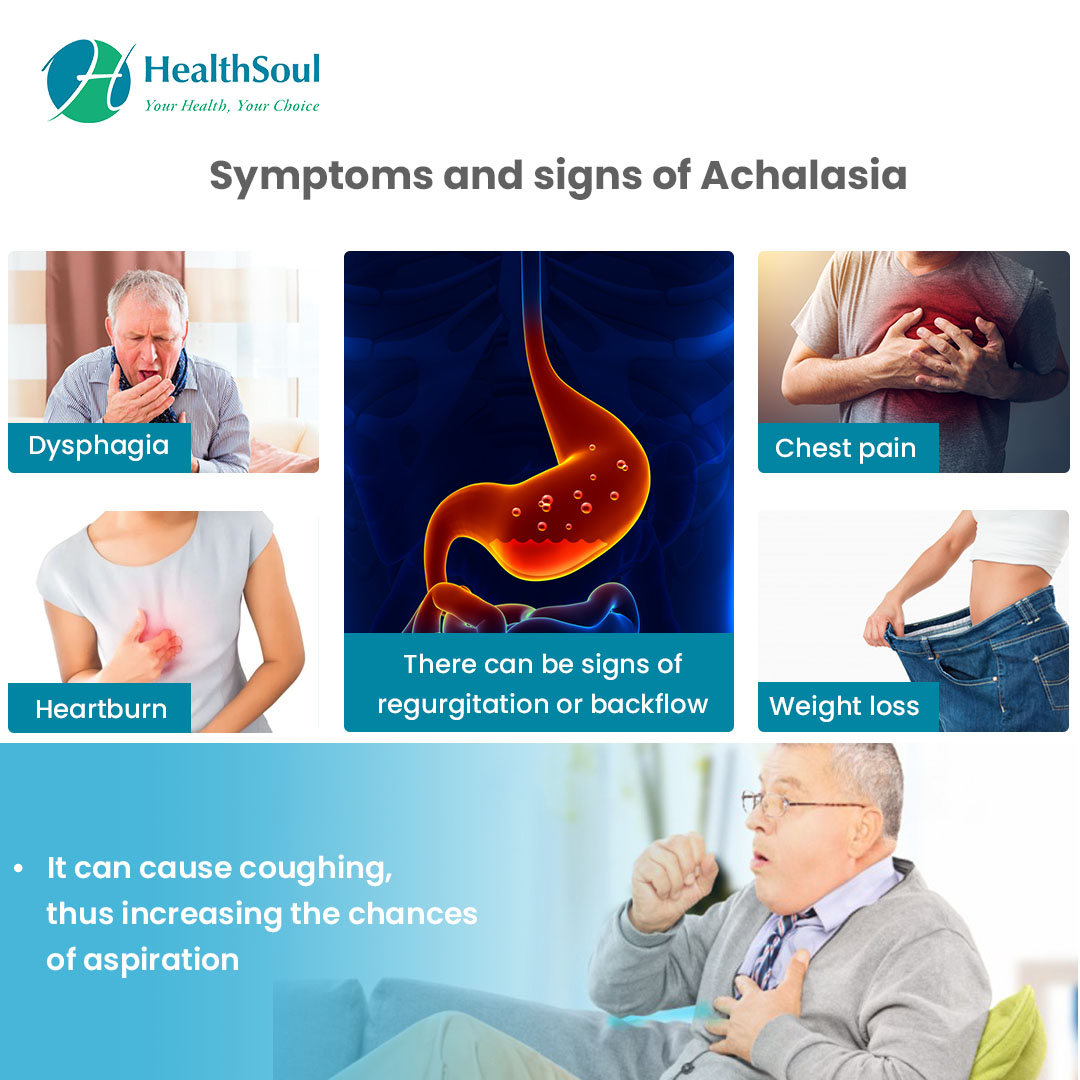Symptoms and signs of Achalasia