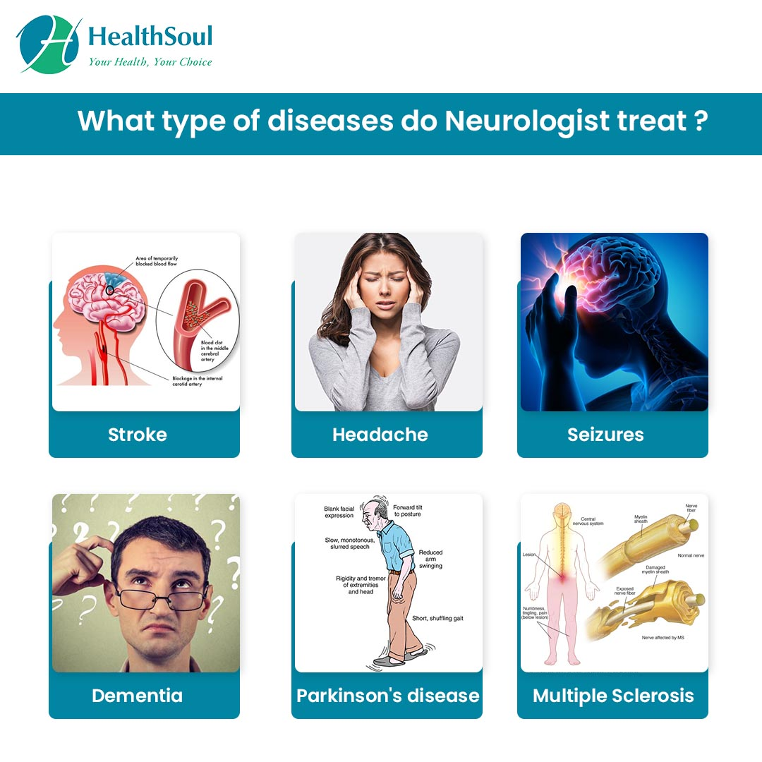 What type of diseases do Neurologist treat?