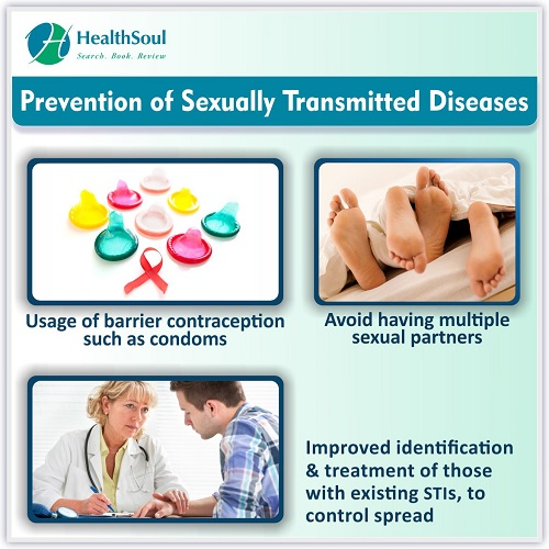 Prevention of Sexually Transmitted Diseases | HealthSoul