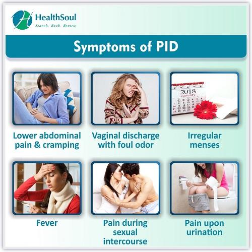 Symptoms of PID | HealthSoul