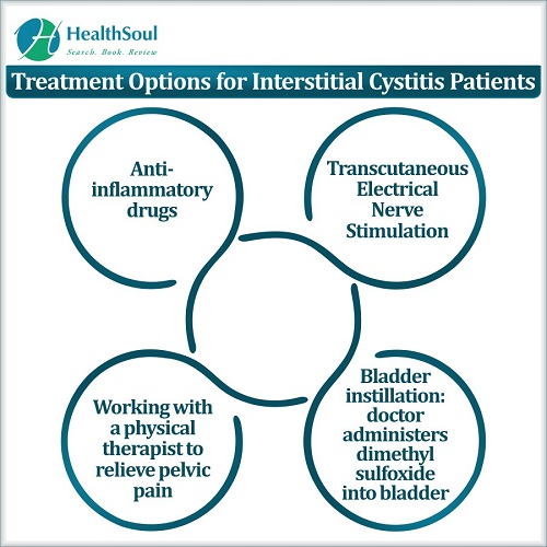Treatment Options for Interstitial Cystitis Patients | HealthSoul