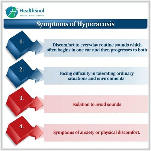 Symptoms of Hyperacusis | HealthSoul