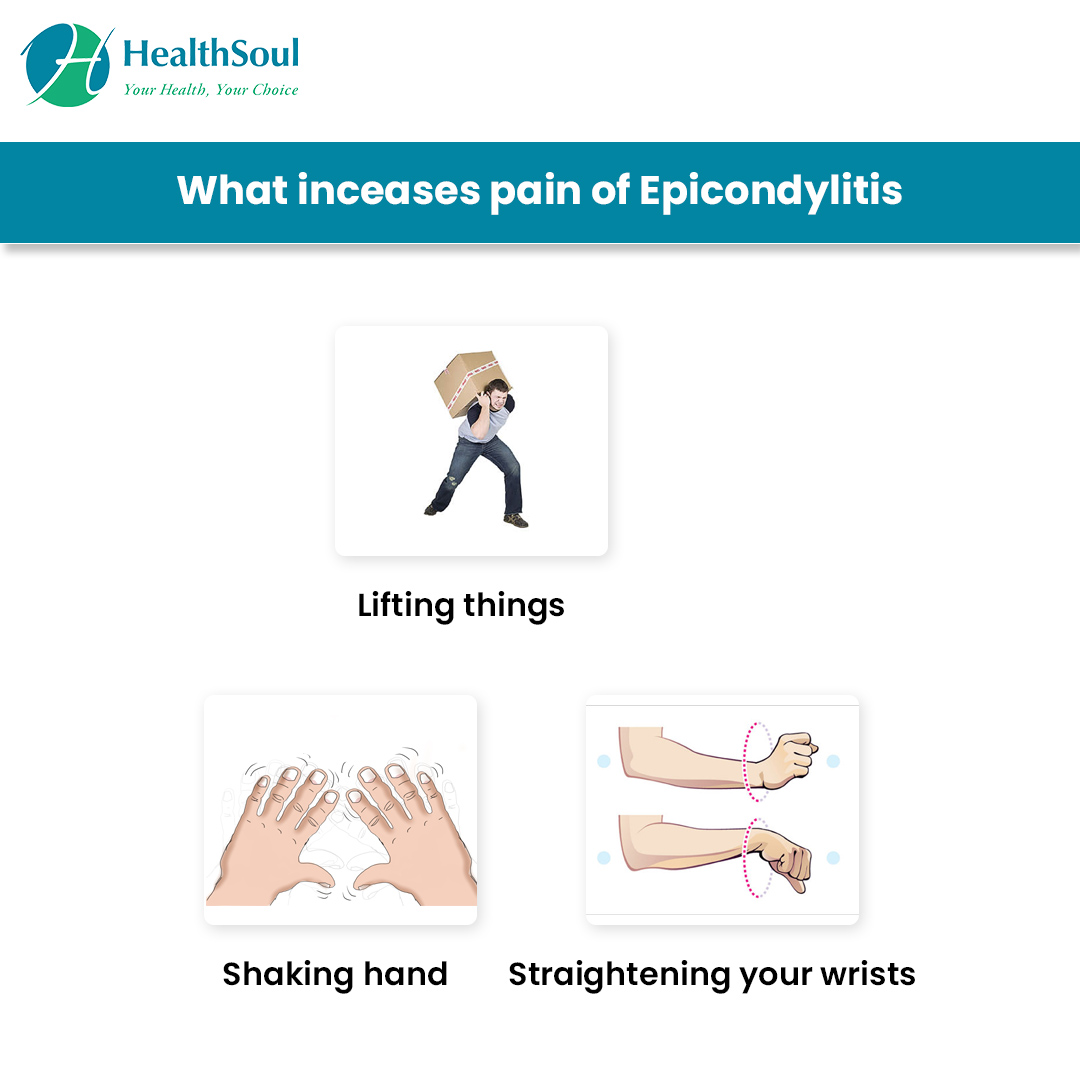 What increases pain of Epicondylitis