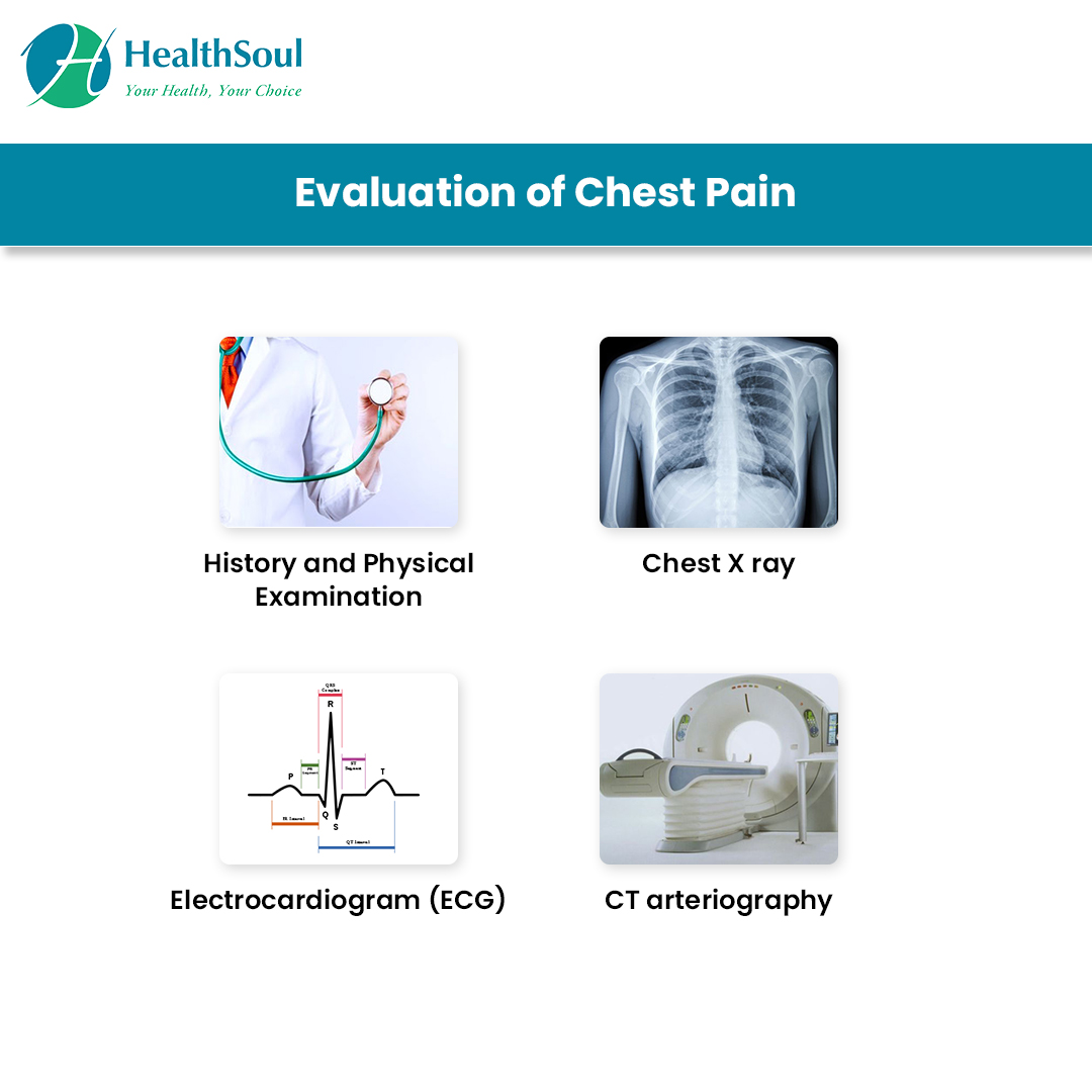 Evaluation of chest pain