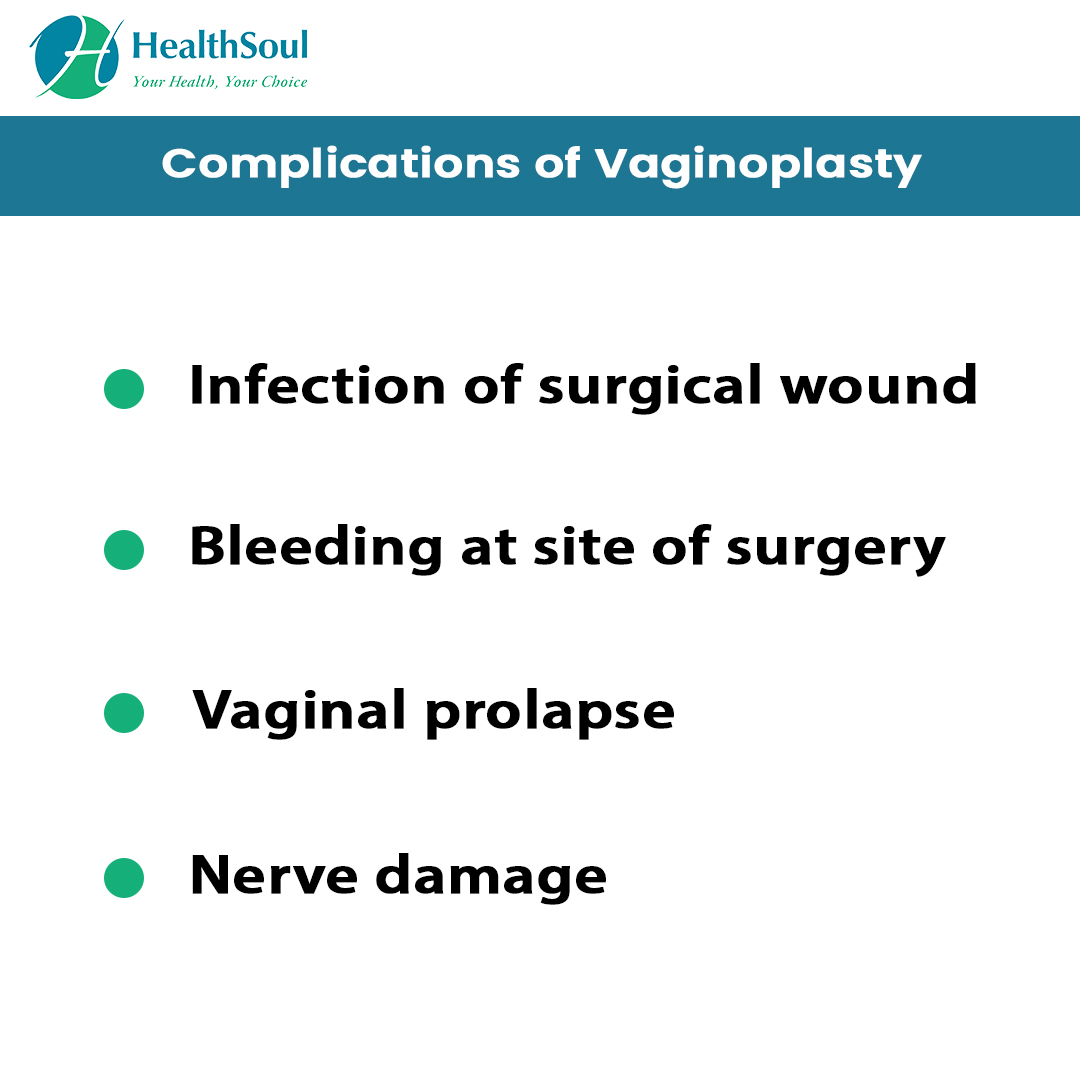 Complications of Vaginoplasty