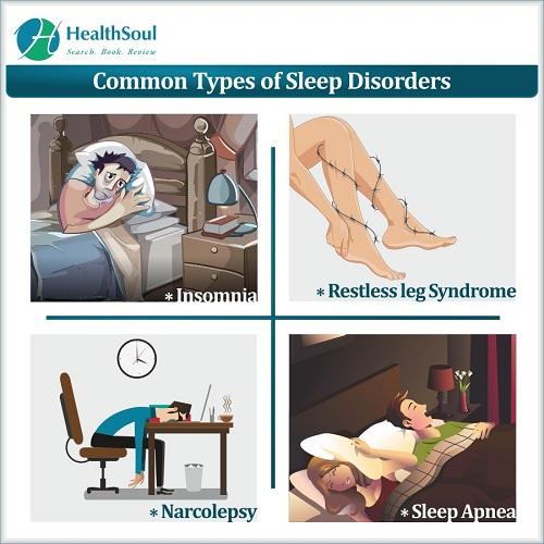 Common types of Sleep Disorders   HealthSoul