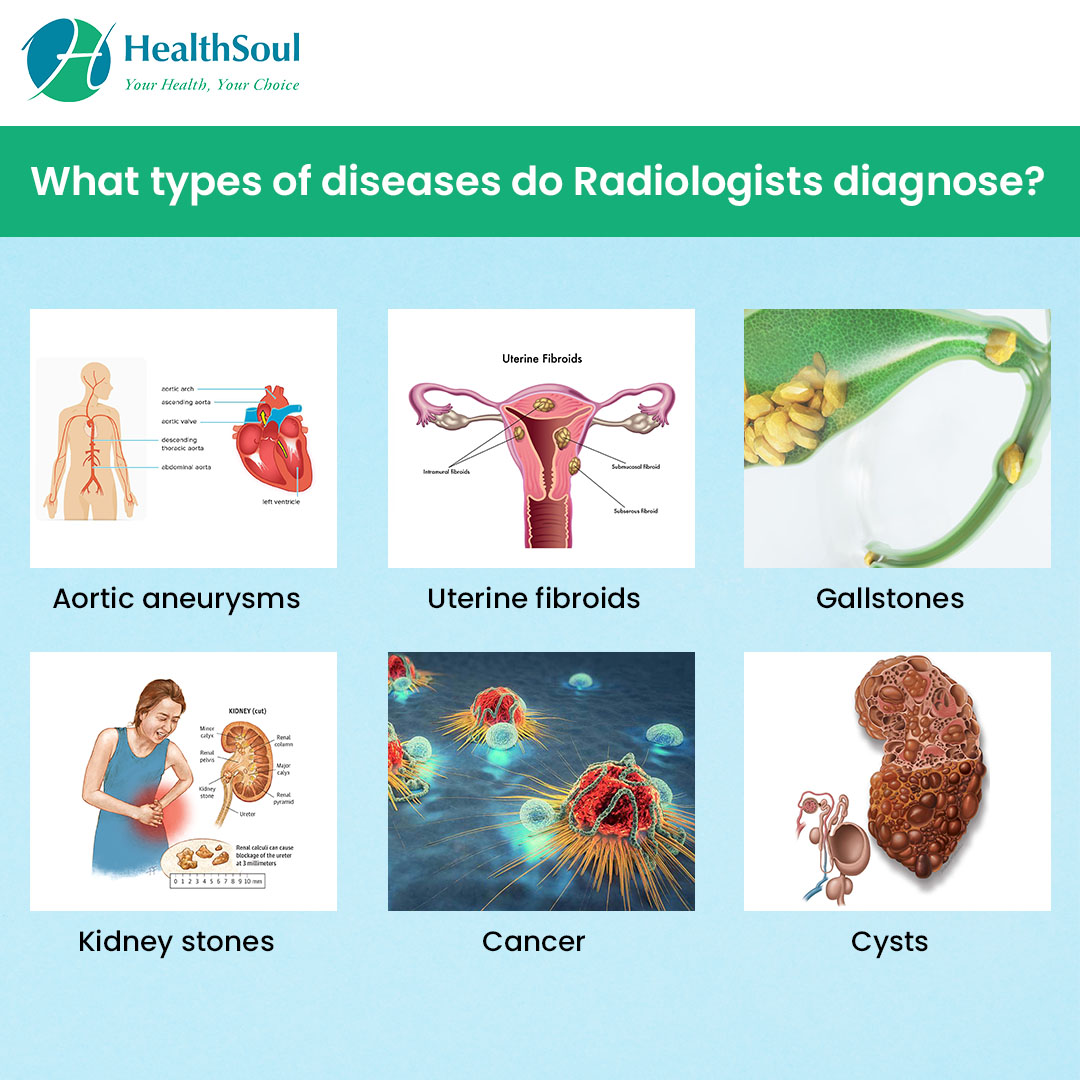 What types of diseases do Radiologists Diagnose?