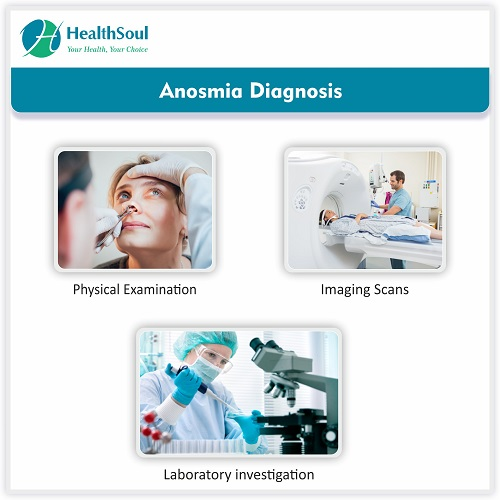 Anosmia Diagnosis