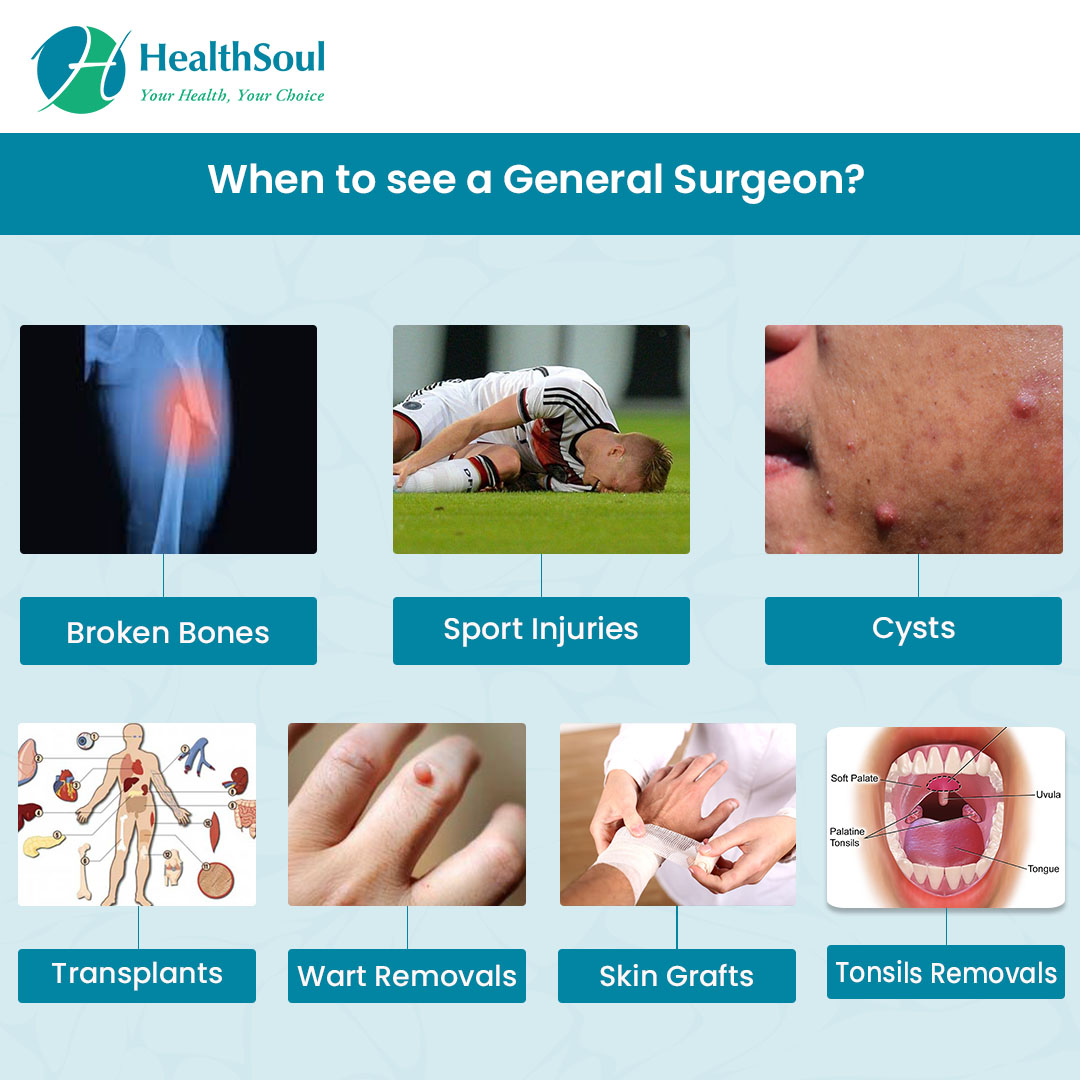 When to see a  General Surgeon?