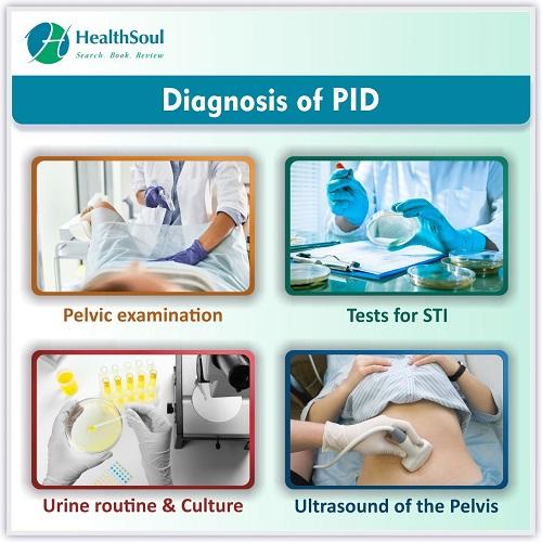 Diagnosis of PID | HealthSoul