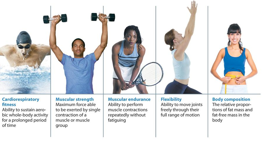 Get Down with Cardio Training