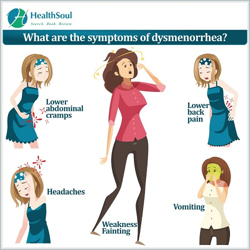 What are the symptoms of dysmenorrhea? | HealthSoul