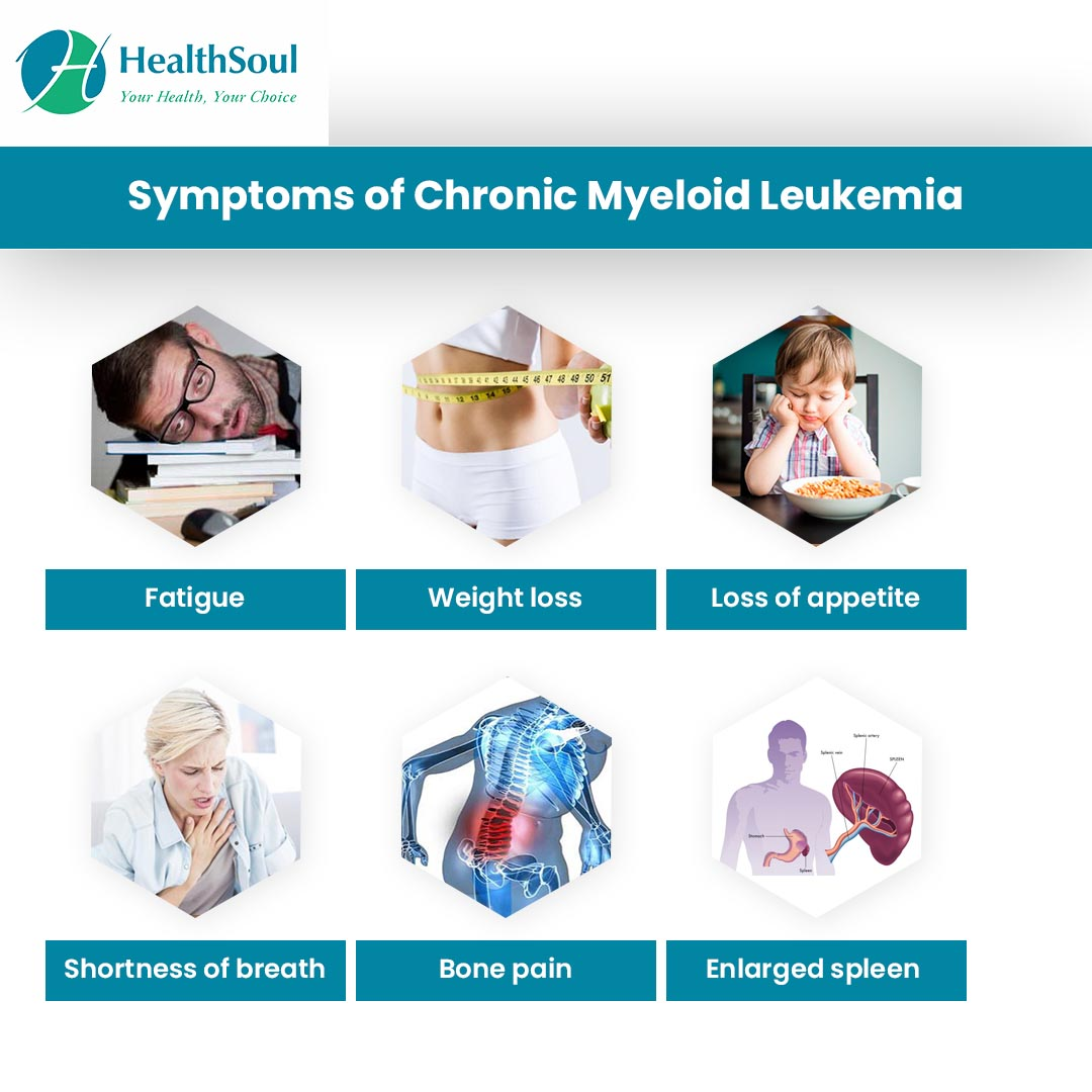 Symptoms of Chronic Myeloid Leukemia