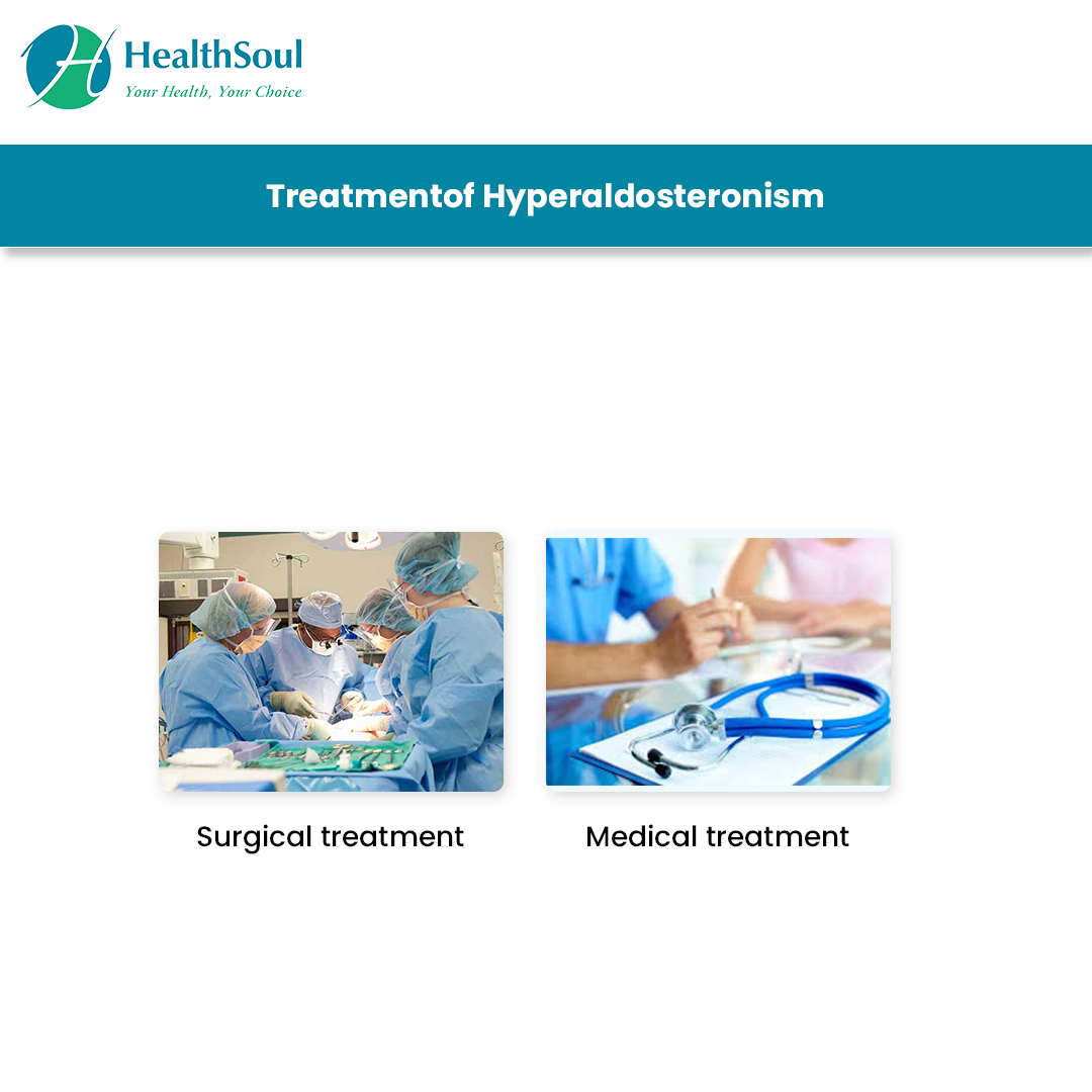 Treatment of Hyperaldosteronism