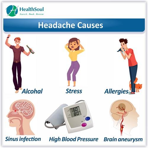 Headache Causes | HealthSoul