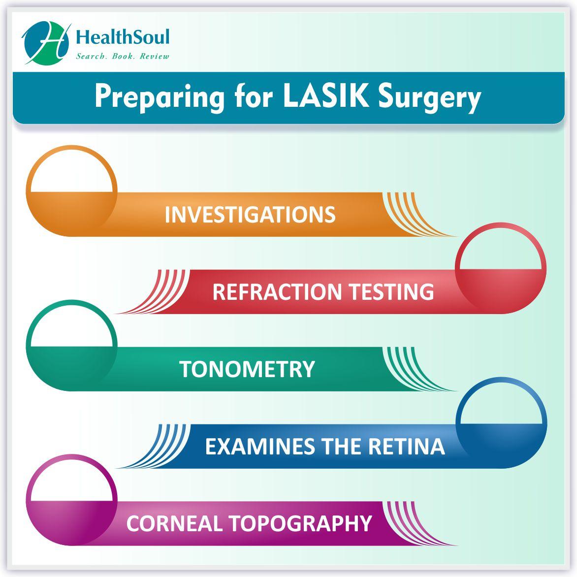 Preparing for LASIK Surgery | HealthSoul