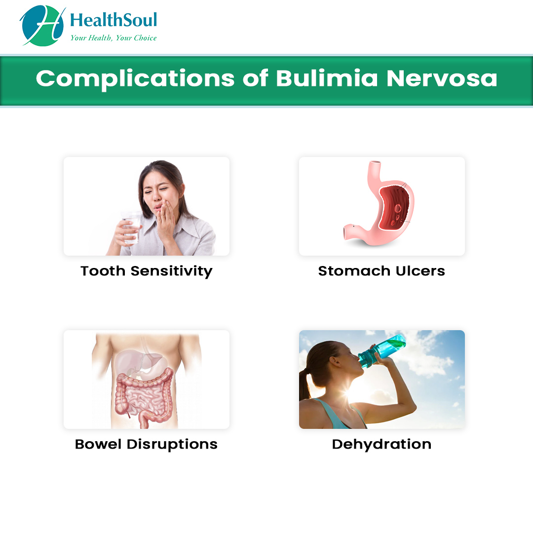 Complications of Bulimia Nervosa