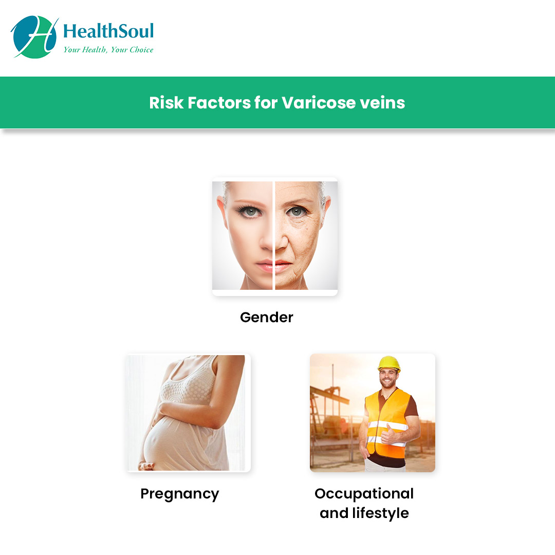 Risk Factors for Varicose veins