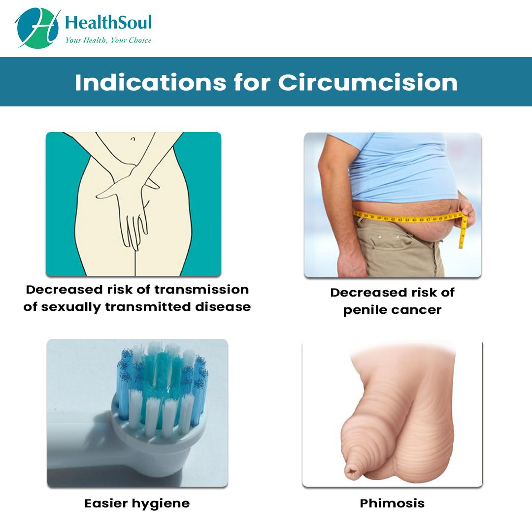 Indications of Circumcision