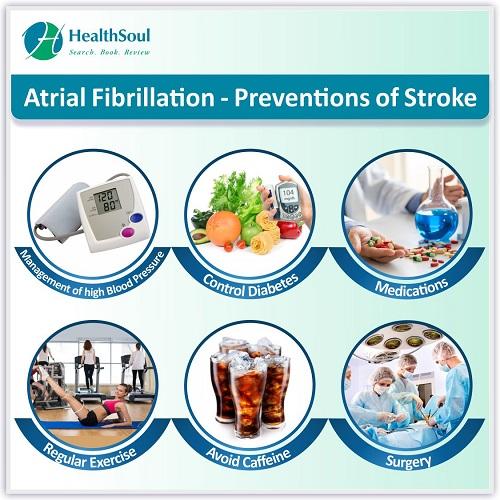 Atrial Fibrillation - Preventions of Stroke | HealthSoul