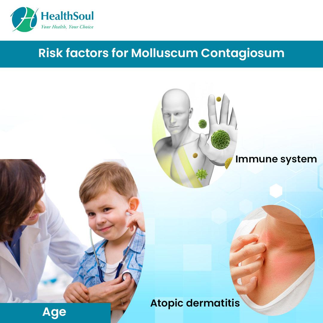Risk factors of Molluscum contagiosum
