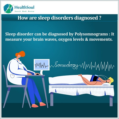 How are sleep disorders diagnosed?   HealthSoul