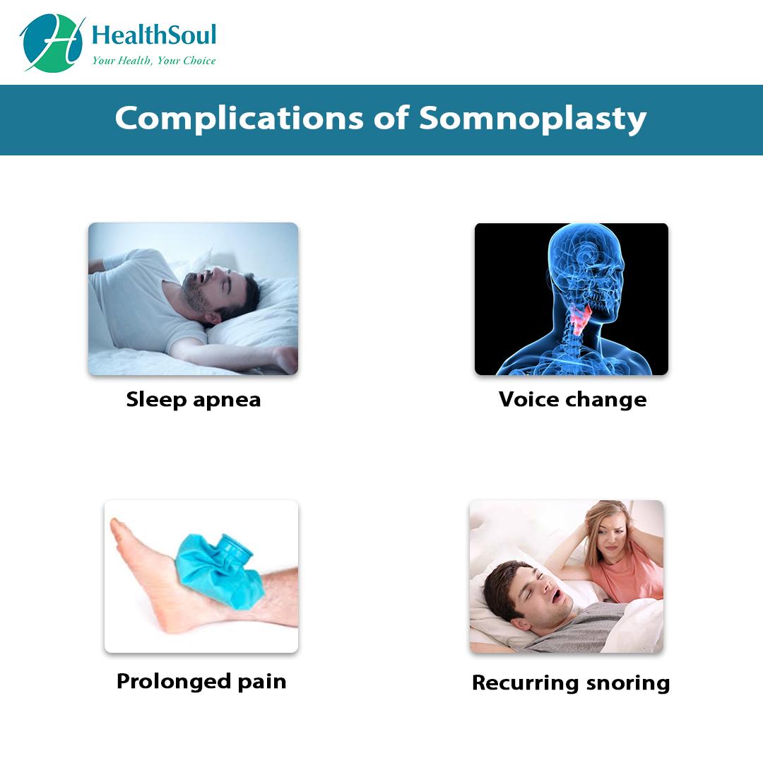 Complications of Somnoplasty