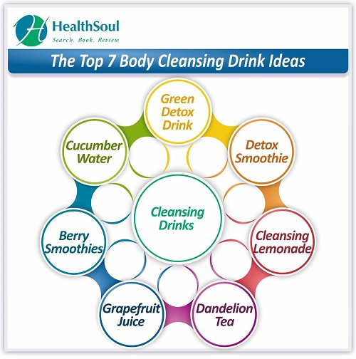 The Top 7 Body Cleansing Drinks Ideas | HealthSoul