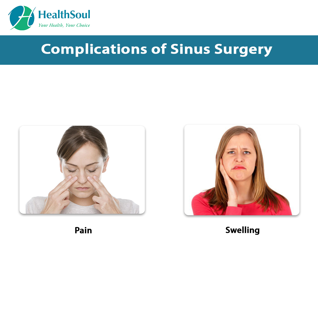 Complications of Sinus Surgery
