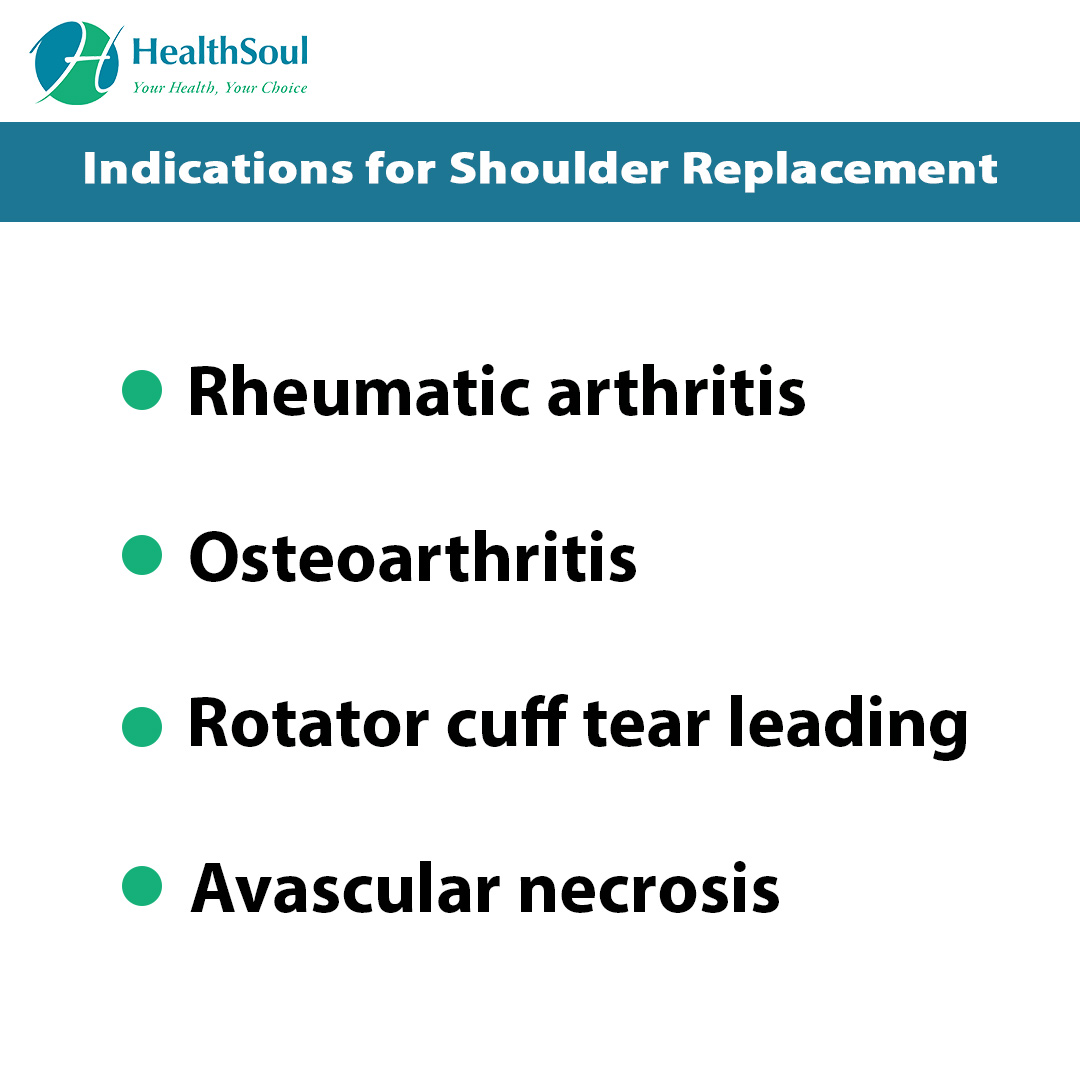 Indications for Shoulder replacement