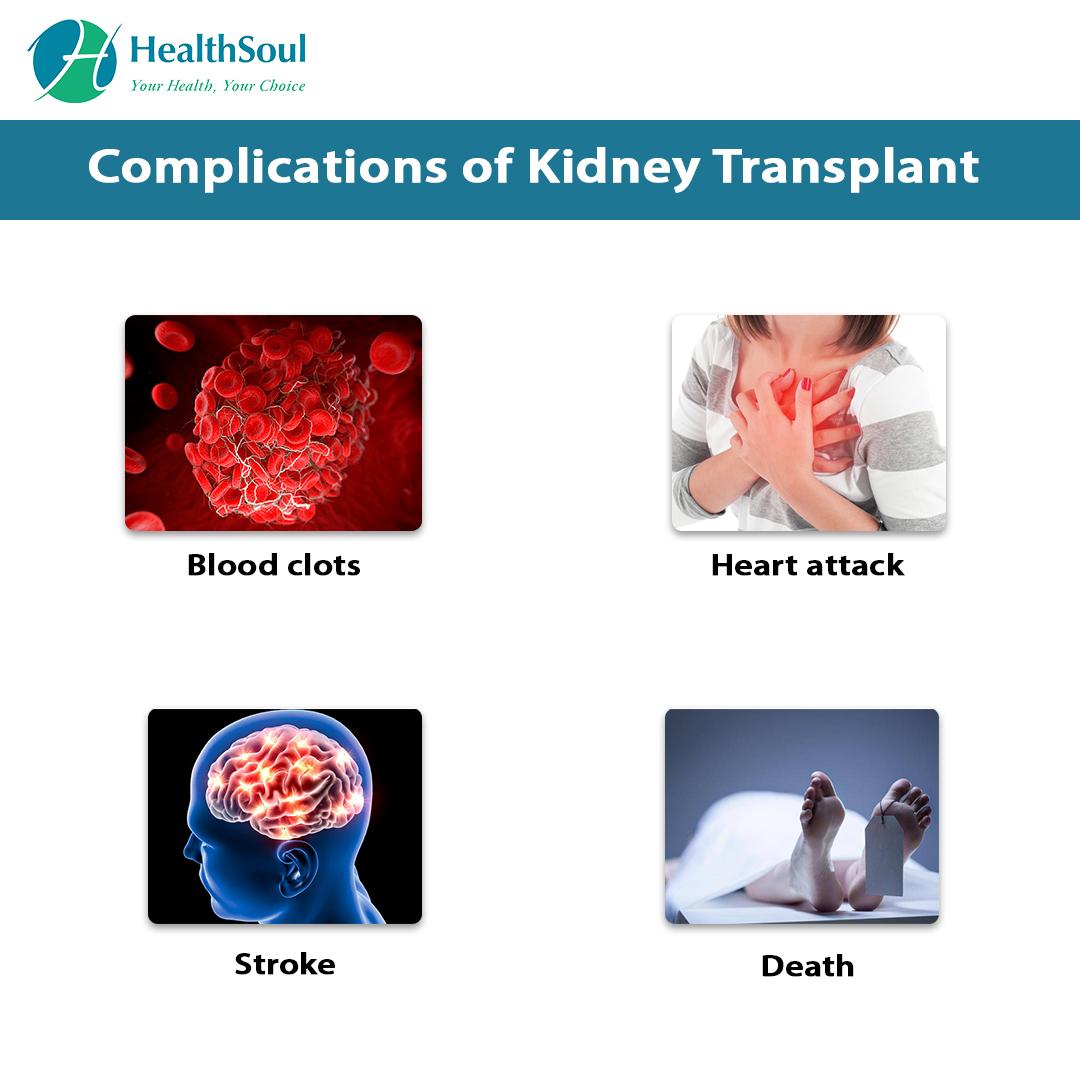 Complications of Kidney Transplant