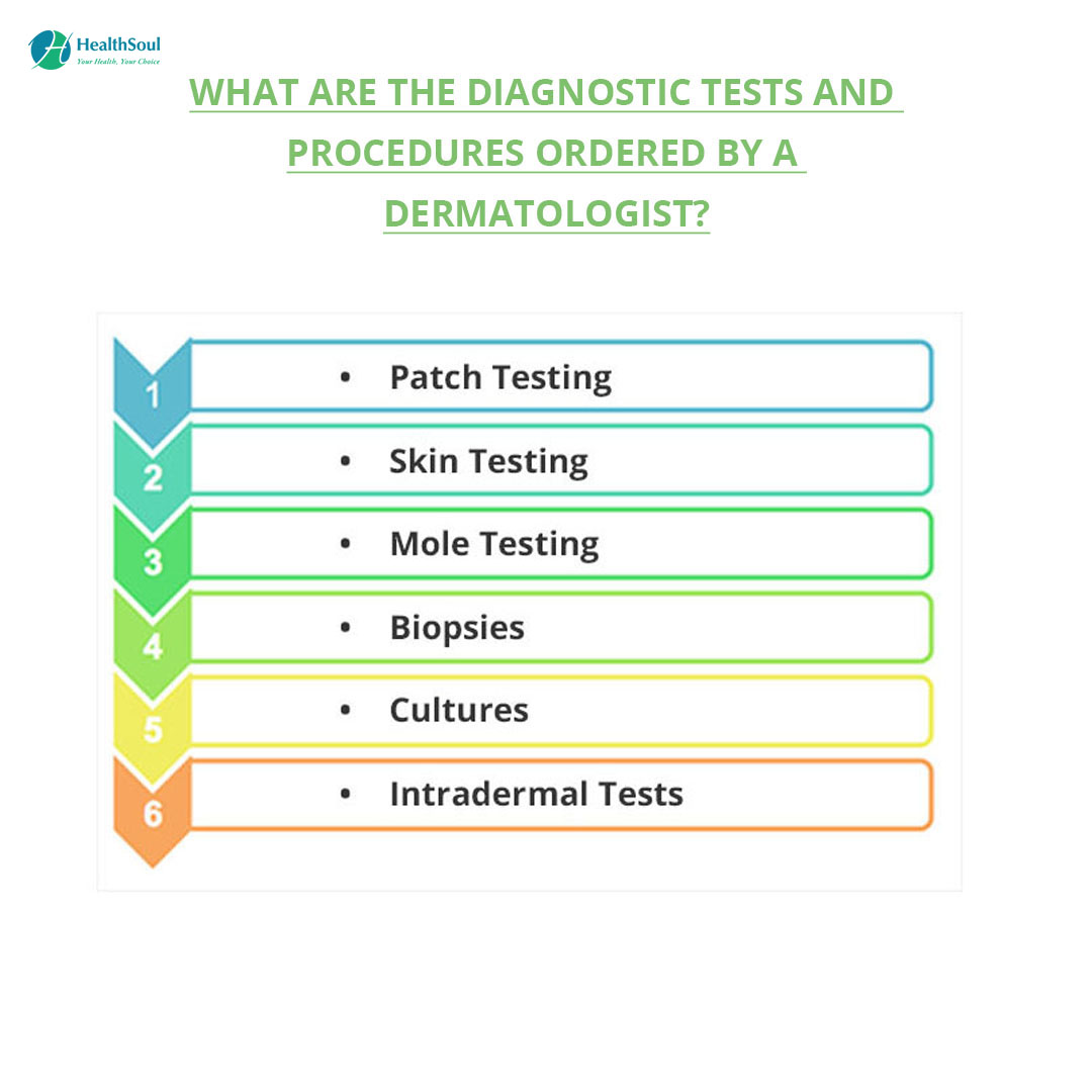 What are the Diagnostic tests and procedures ordered by a Dermatologist?
