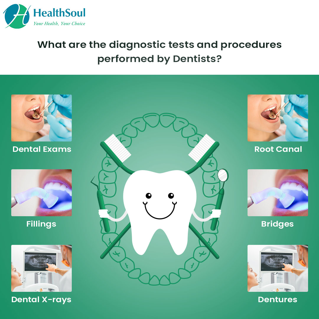 what are the Diagnostic tests and procedures performed by dentist
