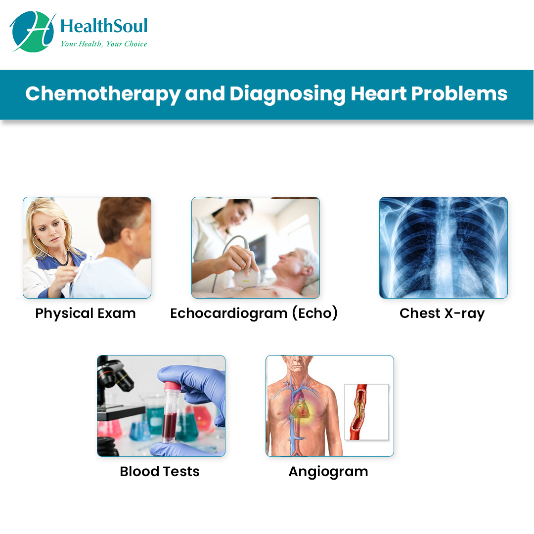 Chemotherapy and Diagnosing Heart Problems