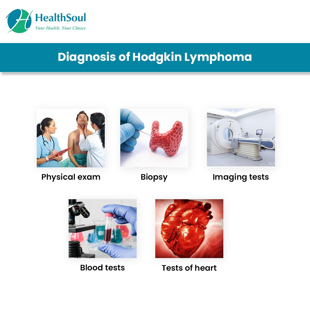 Diagnosis of Non-Hodgkin Lymphoma