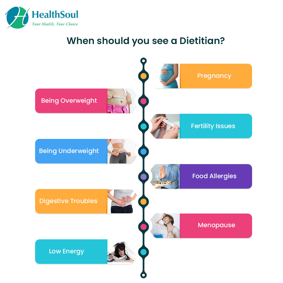 When should you see a Dietitian?