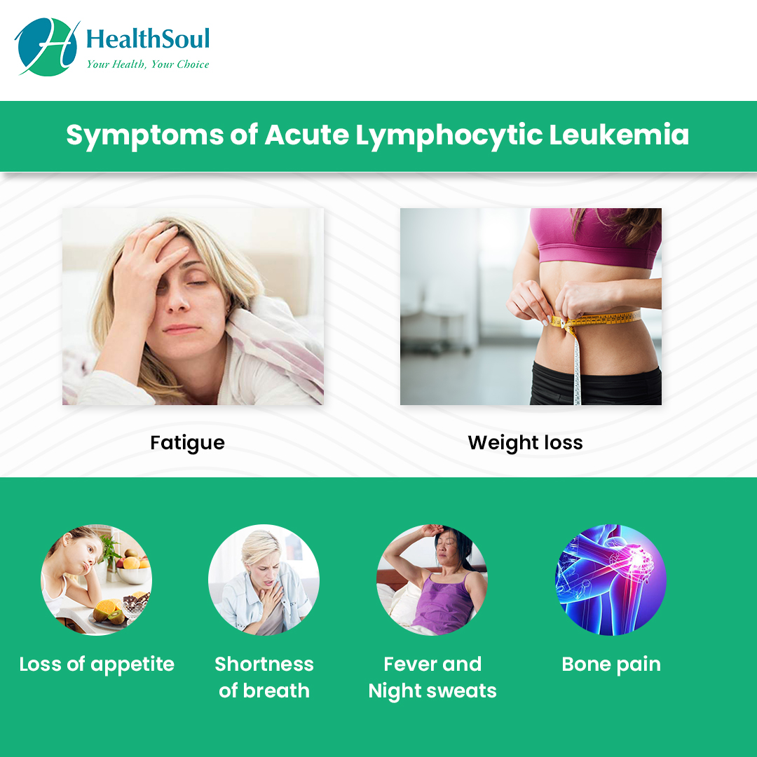 Symptoms of Acute Lymphocytic Leukemia