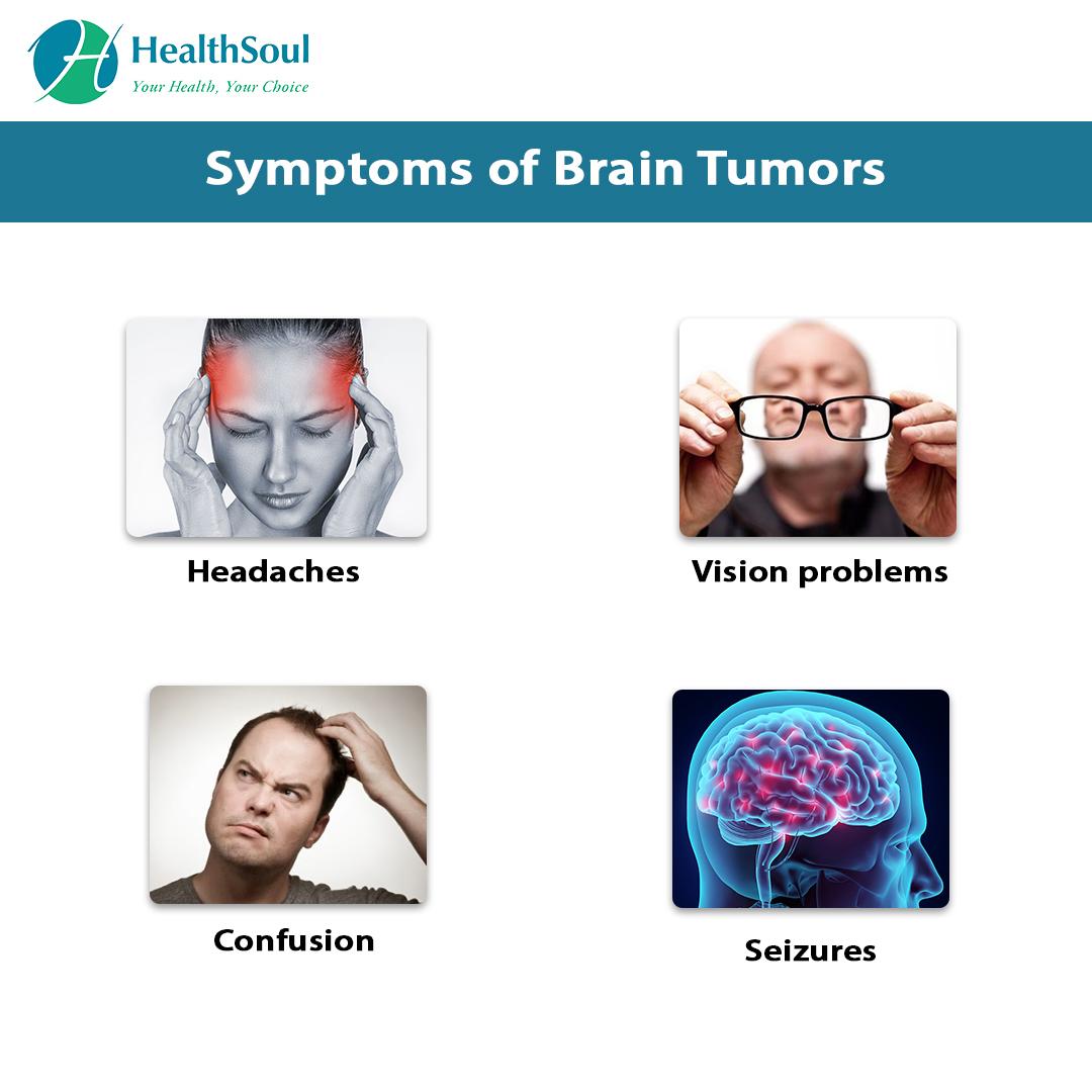 Symptoms of Brain Tumor